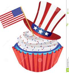 1302x1300 cake clipart 4th july [ 1302 x 1300 Pixel ]