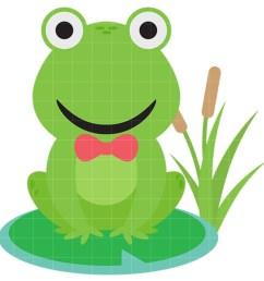 1024x1024 cute frog clip art clipart panda free clipart images [ 1024 x 1024 Pixel ]