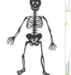 1087x1300 funny skeleton clipart explore pictures [ 1087 x 1300 Pixel ]