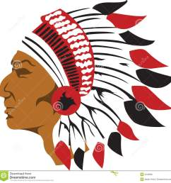 1300x1329 indians clipart chief [ 1300 x 1329 Pixel ]