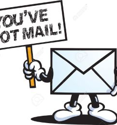 1300x1051 message clipart animated email [ 1300 x 1051 Pixel ]