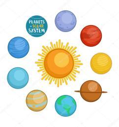 1024x1024 planets of solar system cartoon style vector illustration stock [ 1024 x 1024 Pixel ]