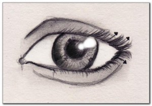 cool drawings easy cliparts drawing draw eye eyes sad simple library clipart looking web facial