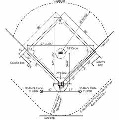 Regulation Baseball Field Diagram 2002 Nissan Sentra Headlight Wiring Softball - Cliparts.co
