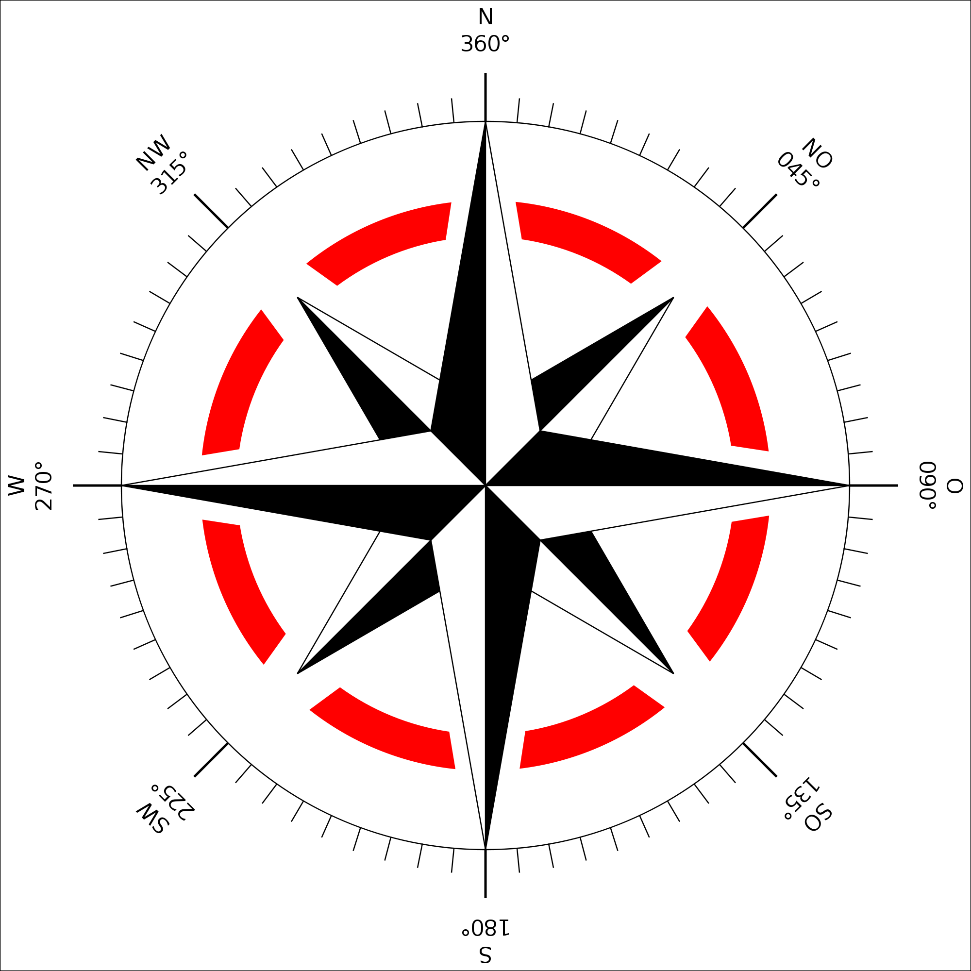 Blank Compass Rose Worksheet