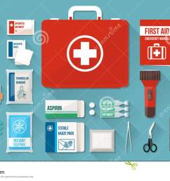 first aid kit contents clipart 3 [ 1300 x 821 Pixel ]