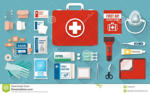 small resolution of first aid kit contents clipart 3