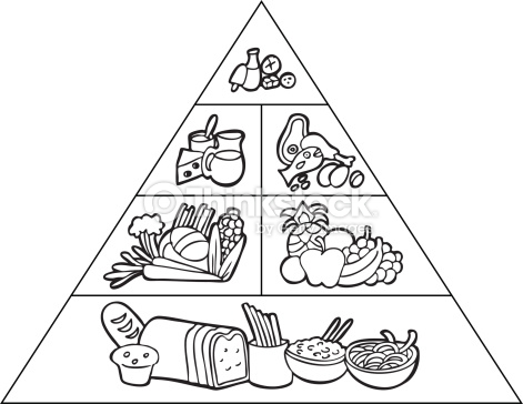 Food pyramid clipart black and white » Clipart Station