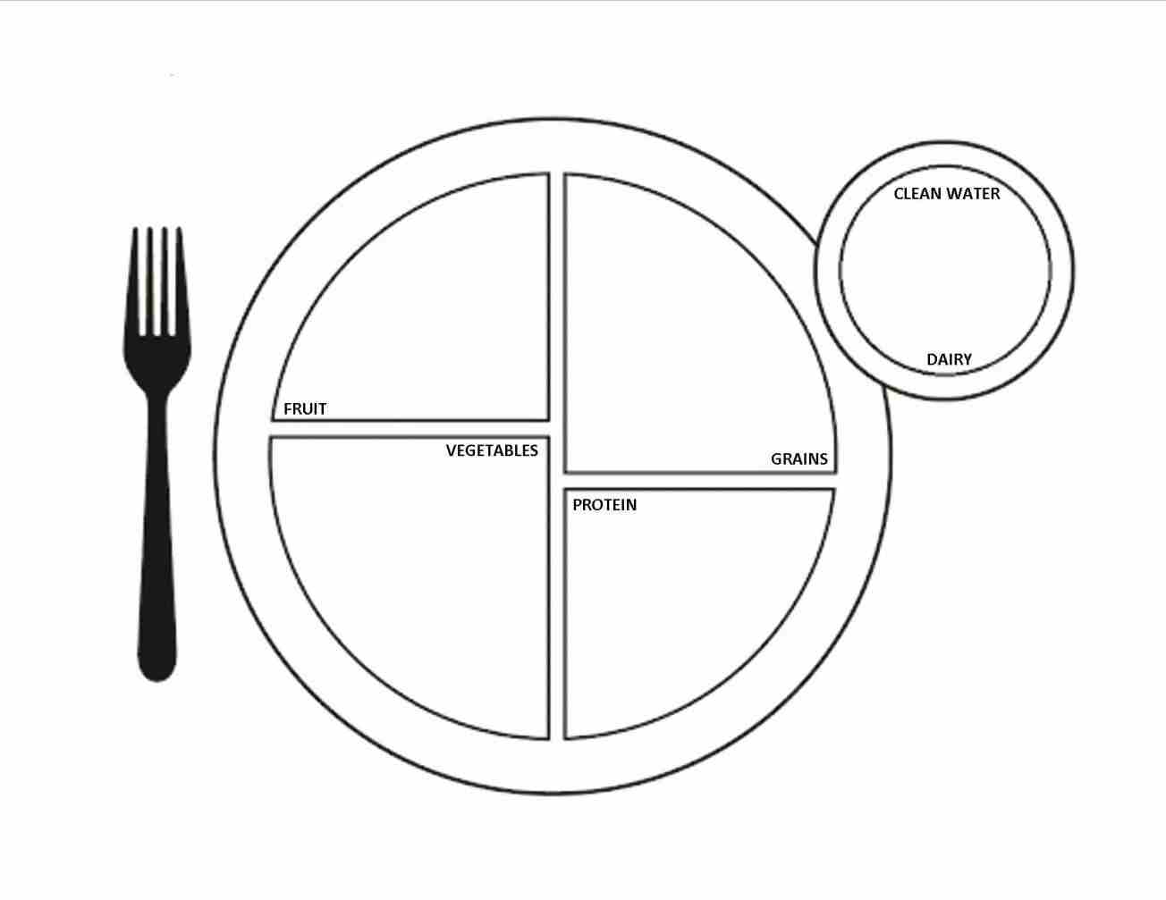Food Plate Clipart Illustration Empty Plate Vegetables