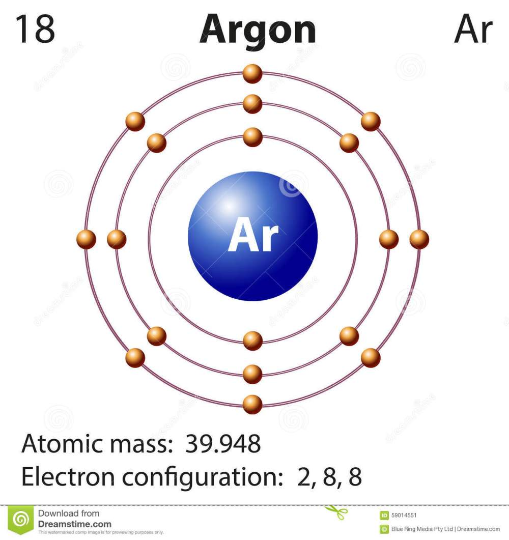 medium resolution of argon clipart clipground dot diagram radon radon lewis structure