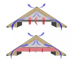 clipart attic ventelation clipground ventilated