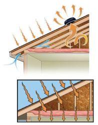 attic clipart ventelation clipground