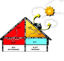 attic clipart ventelation clipground solar