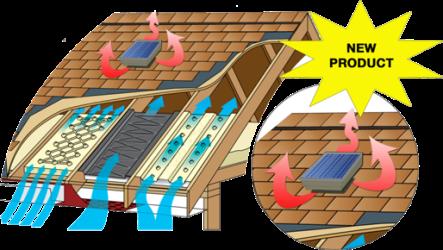 attic solar fan powered clipart cool ventelation ventilation tech clipground
