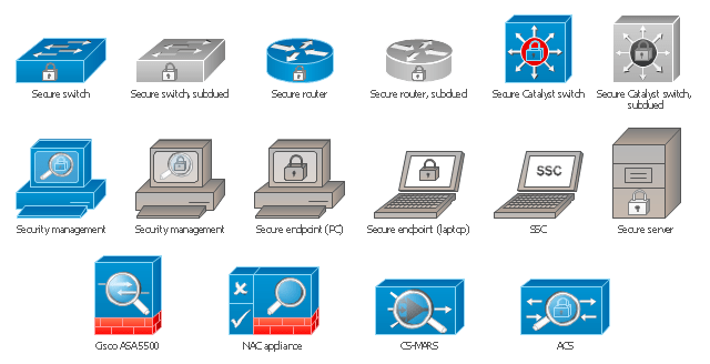 cisco network diagram symbols erie zone valve wiring clipart - clipground