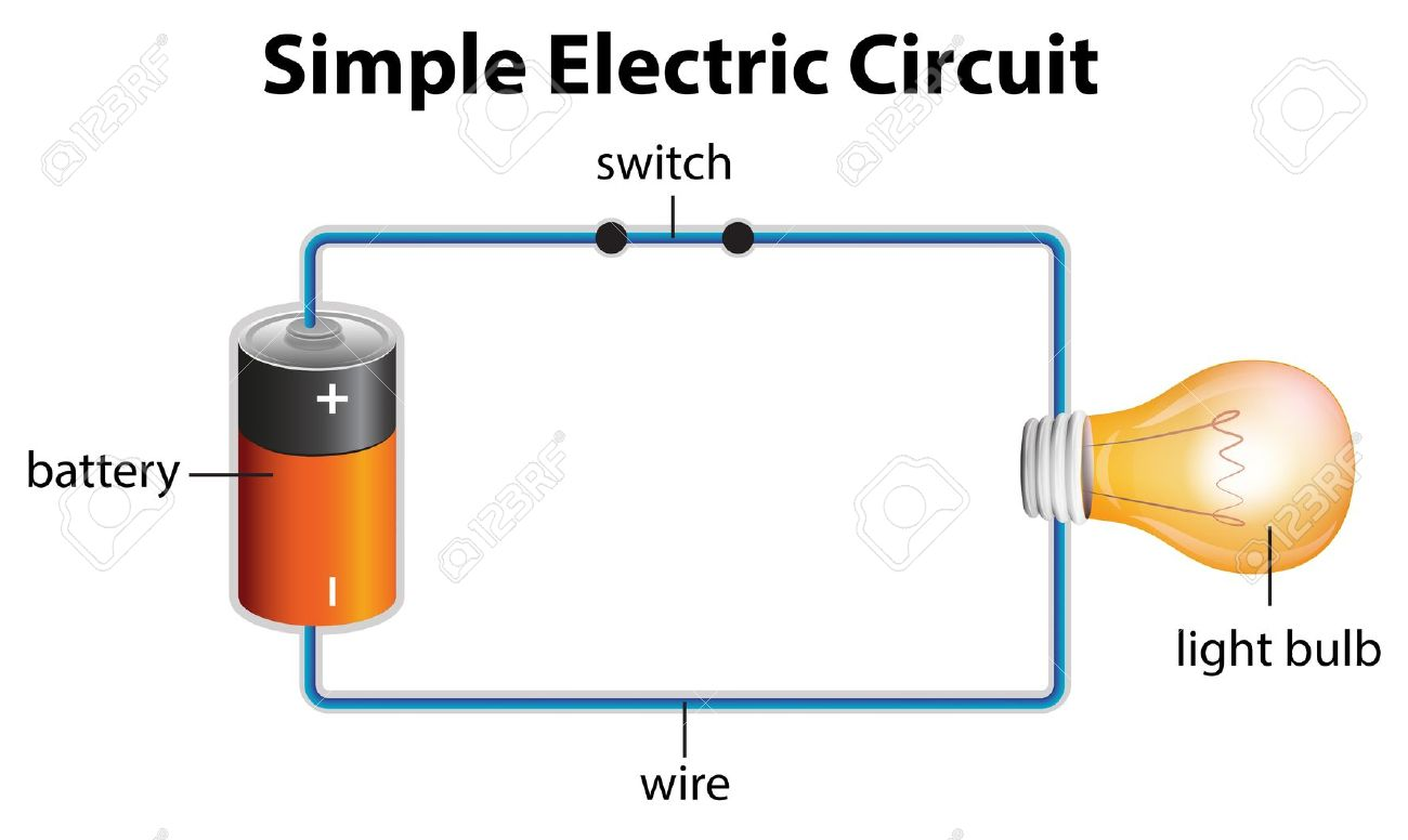 Current Circuit Clipart