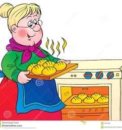 grandma cooking clipart  [ 1300 x 1217 Pixel ]
