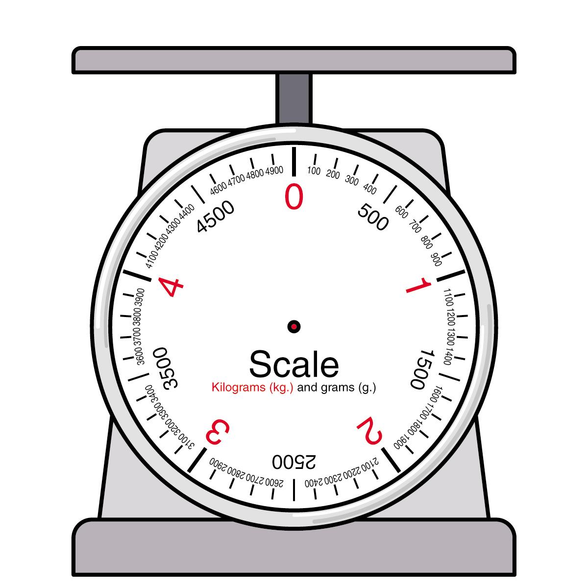 Digital Scale Clipart