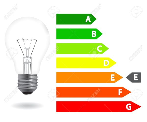 Energy Efficiency Clipart - Clipground