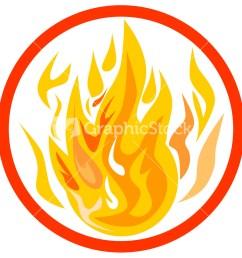 fire inside circle  [ 1000 x 1000 Pixel ]