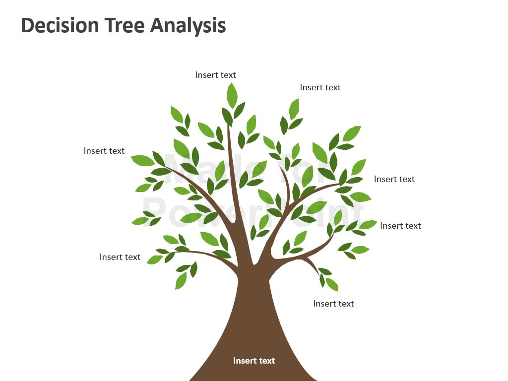 risk decision tree diagram wiring for bt extension socket free clipart clipground