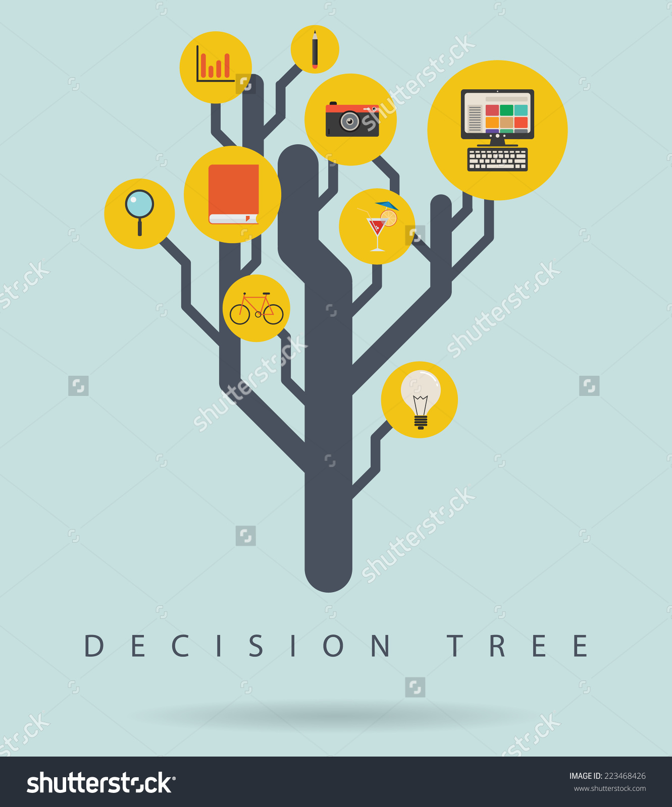 risk decision tree diagram doorbell wiring diagrams free clipart clipground