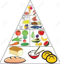 images nutrition pyramid clipart  [ 1248 x 1300 Pixel ]