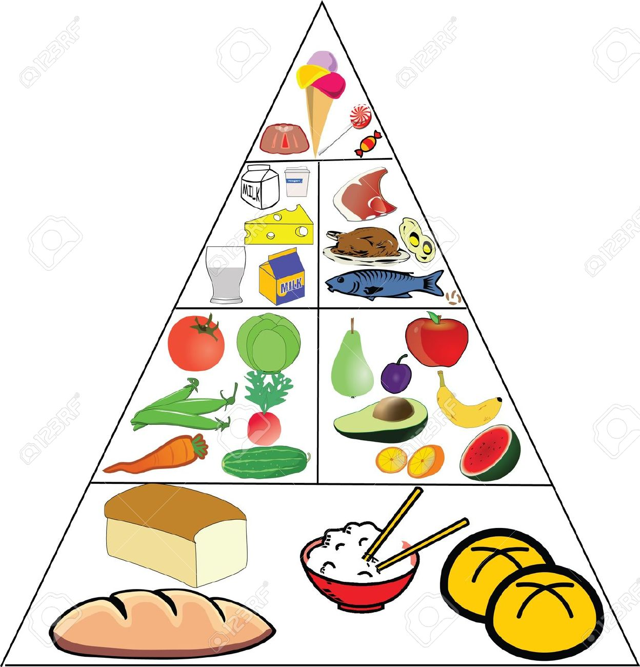 hight resolution of images nutrition pyramid clipart