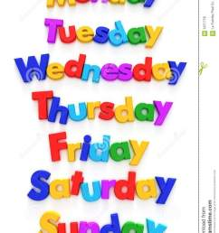 days of the week in letter magnets royalty free stock image  [ 957 x 1300 Pixel ]