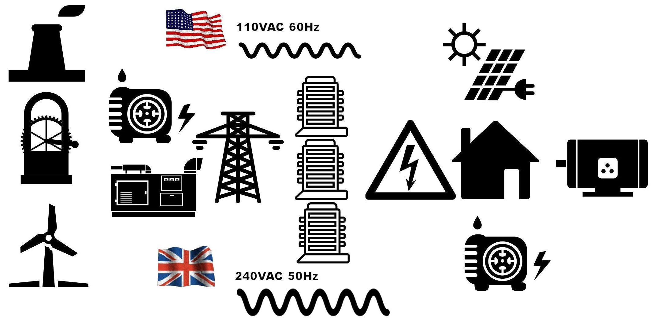 High frequency ac voltage clipart 20 free Cliparts