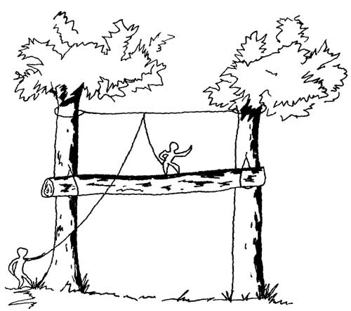 Rope Bridge Coloring Pages Sketch Coloring Page