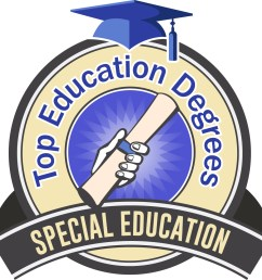 50 most affordable online masters in special education degree  [ 1250 x 1233 Pixel ]