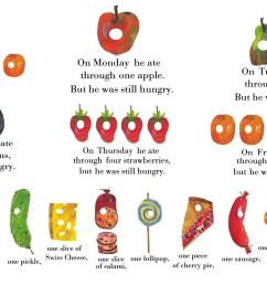 thepodandthepea diy the very hungry caterpillar party menu  [ 3750 x 2083 Pixel ]