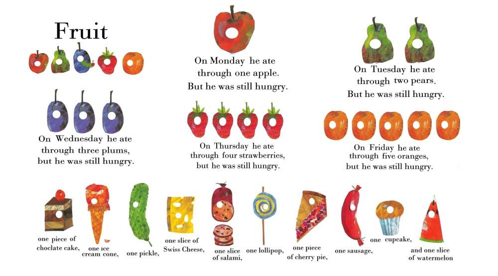 medium resolution of thepodandthepea diy the very hungry caterpillar party menu