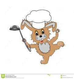 a funny cartoon rabbit wearing a chef hat and with [ 1300 x 1390 Pixel ]