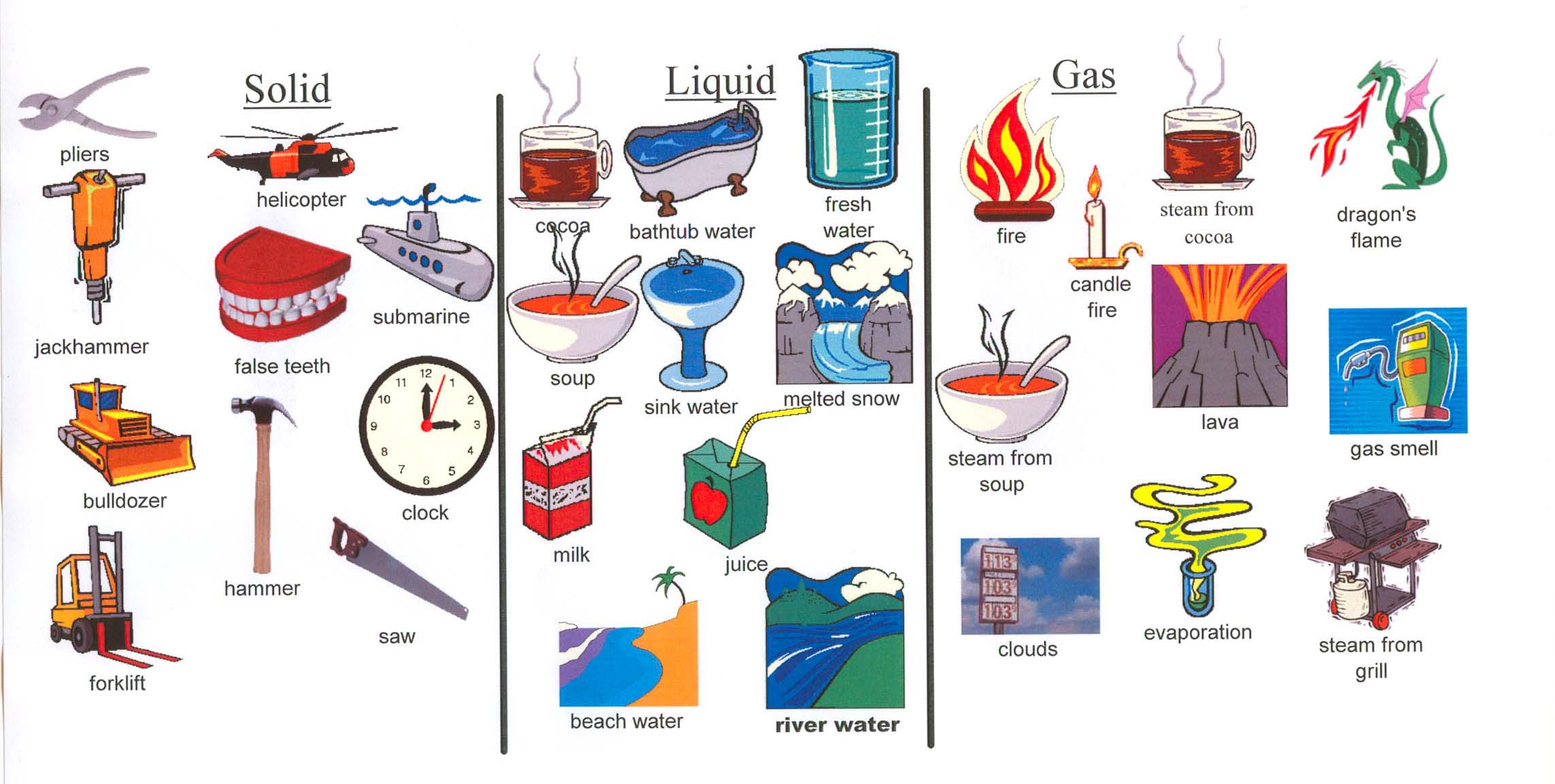 Liquid Gas Clipart 20 Free Cliparts