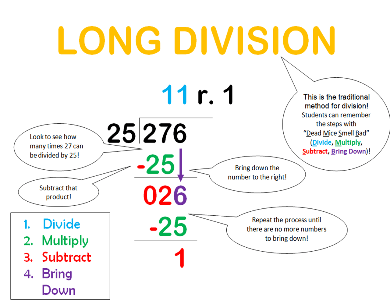 Long Division Clipart 20 Free Cliparts