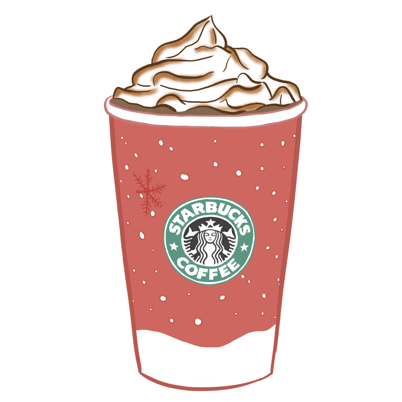 Cute Frappuccino Wallpaper Pink Clipart Tumblr Clipground