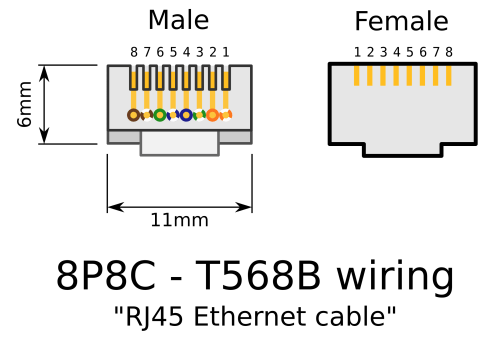 small resolution of rj45 connector wiring