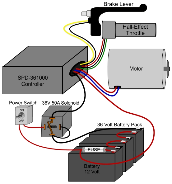 As Well Battery Switch Wiring Diagram Free Download Wiring Diagram
