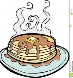 pancakes stock illustrations  [ 1283 x 1300 Pixel ]