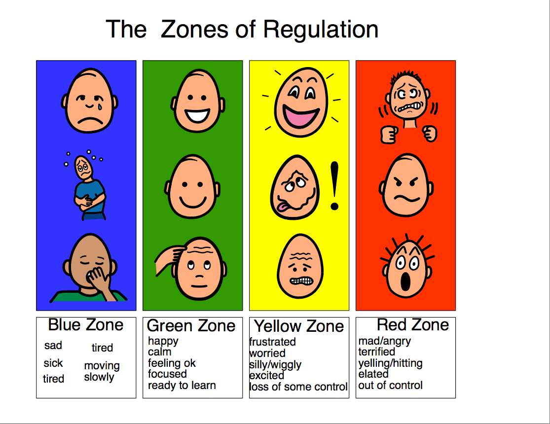 Zones Of Regulation Clipart 20 Free Cliparts