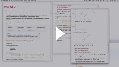small resolution of stephen wolfram live ceoing 232 handling missing data in wolflang twitch