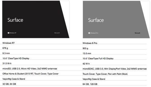 spec surface tablet