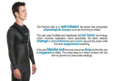 Revival Vest, James Dyson Awards 2012