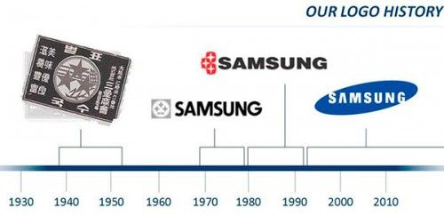 1.-samsung-logo-evolution