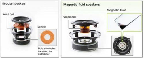 sony_regular_spkr_vs_magnetic_fluid