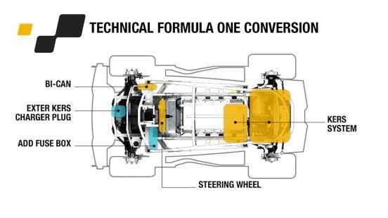 conversion_renault_twizy_a_formula1