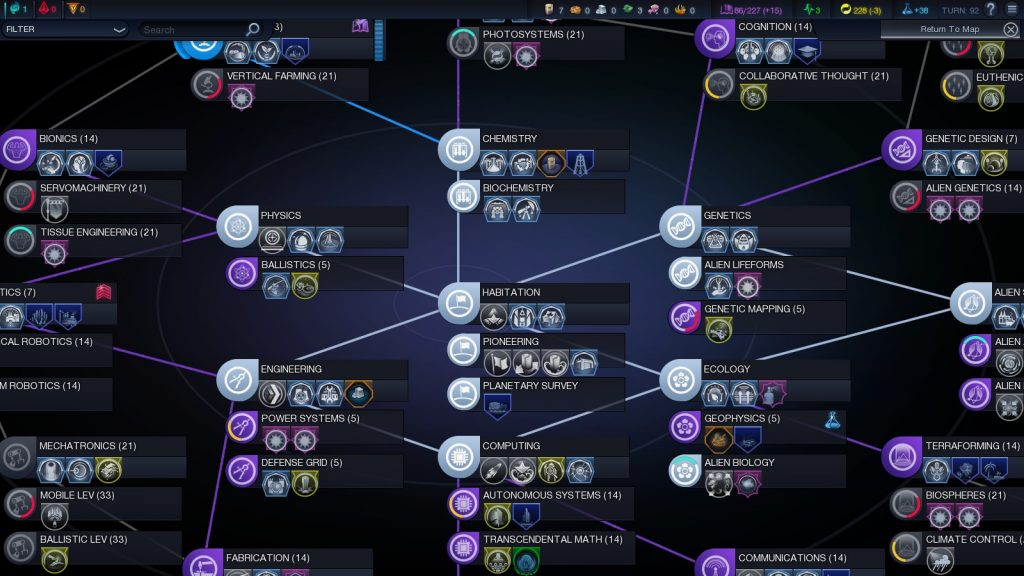 The Technology Web in Beyond Earth