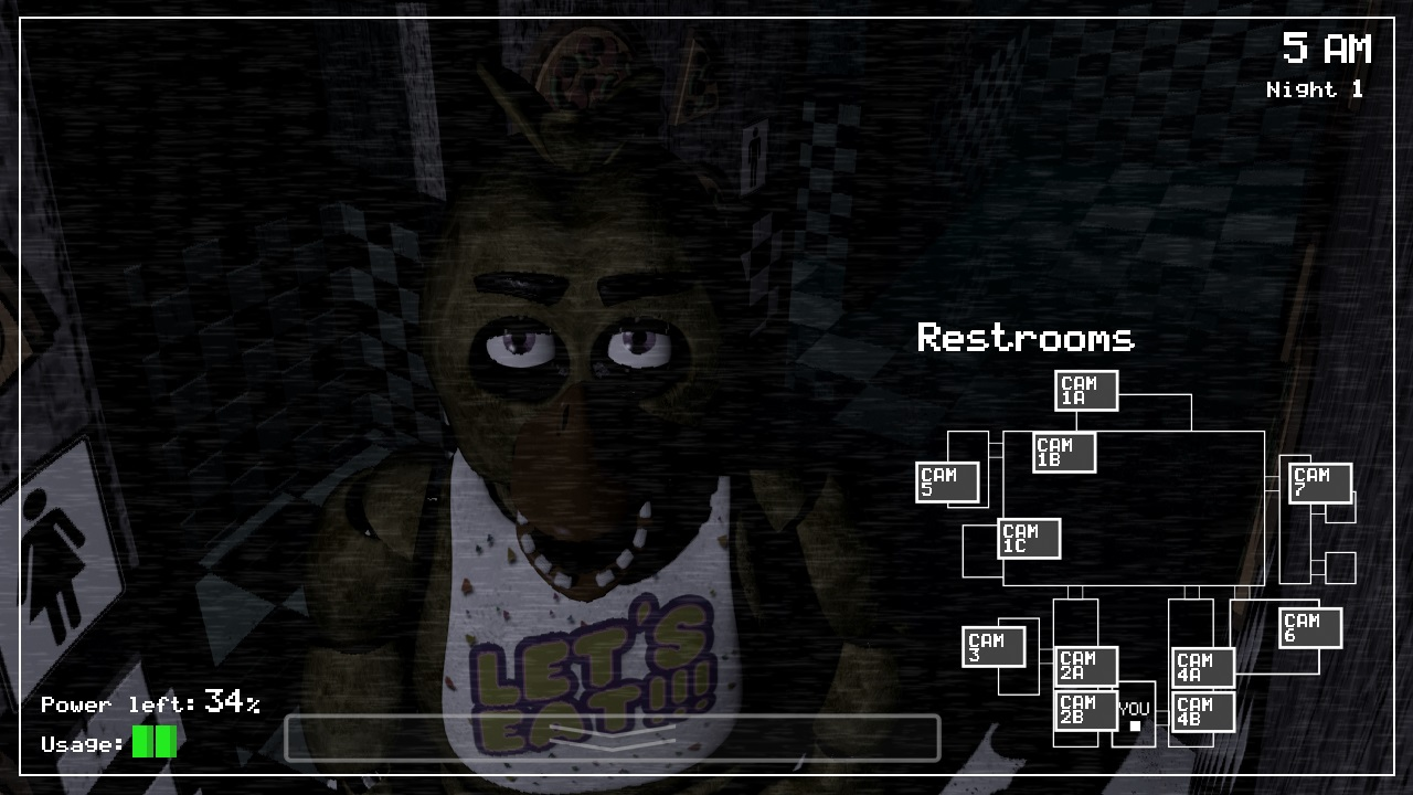 The Ultimate Five Nights At Freddys Guide Cliqist